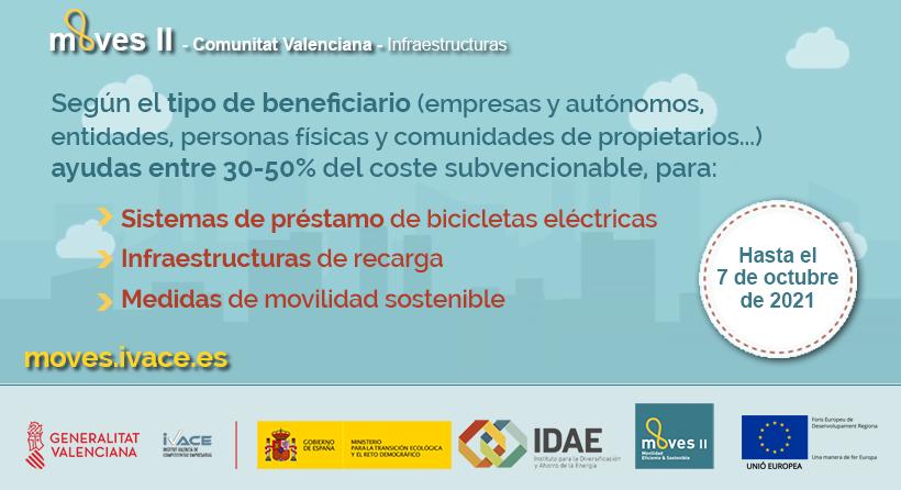 ayuda MOVES Vehiculo Electrico