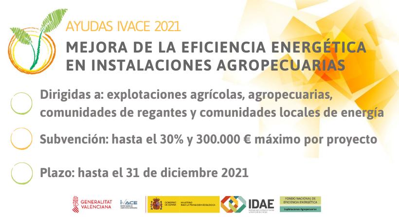 Ayudas Eficiencia Energética y Renovables para agricultura en Comunidad Valenciana